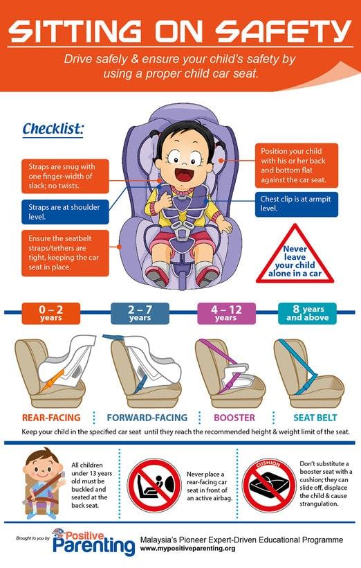 Sitting on Safety