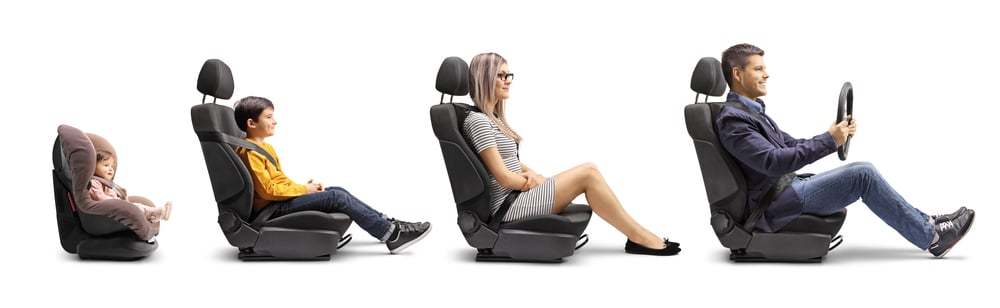 Car Seat Stages and Ages